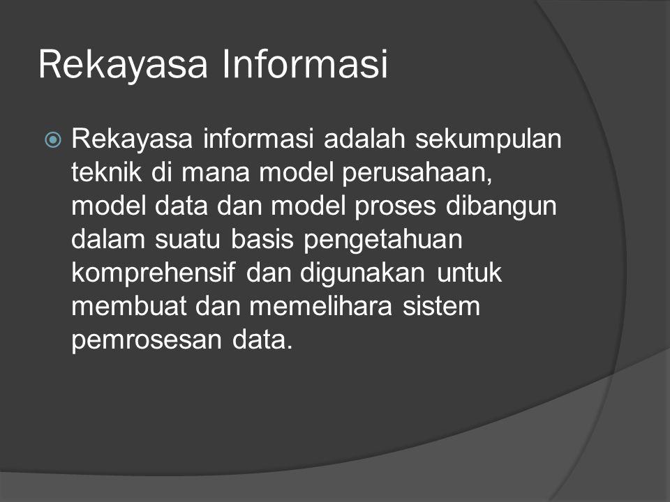 Rekayasa Informasi