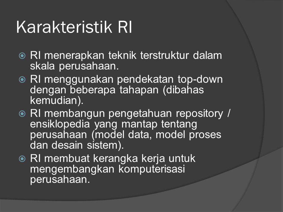 Karakteristik RI RI menerapkan teknik terstruktur dalam skala perusahaan.