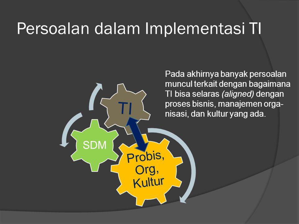 Persoalan dalam Implementasi TI