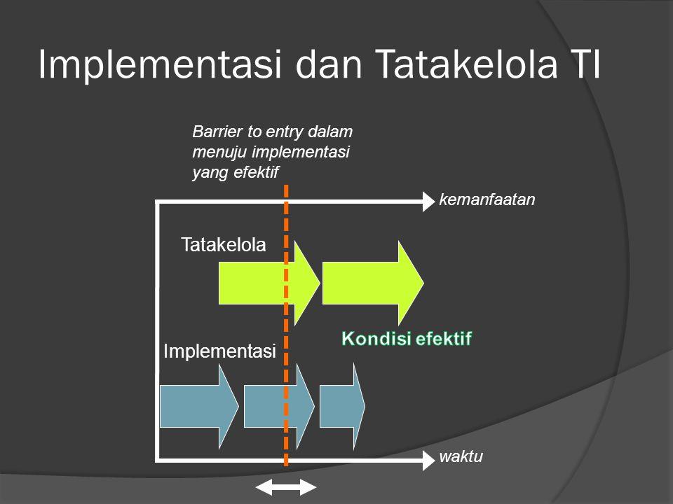 Implementasi dan Tatakelola TI