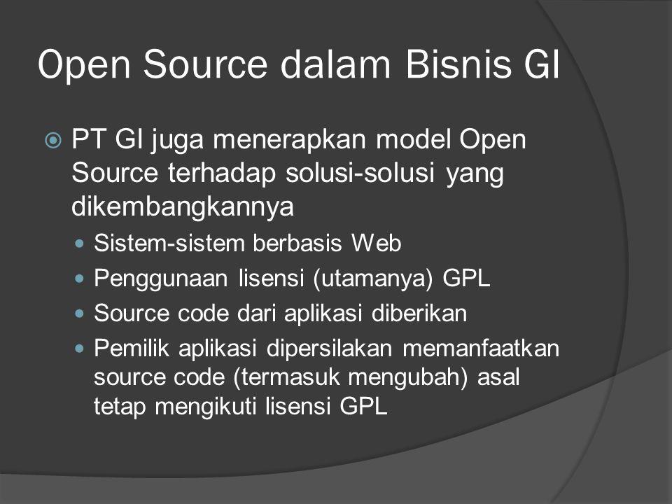 Open Source dalam Bisnis GI