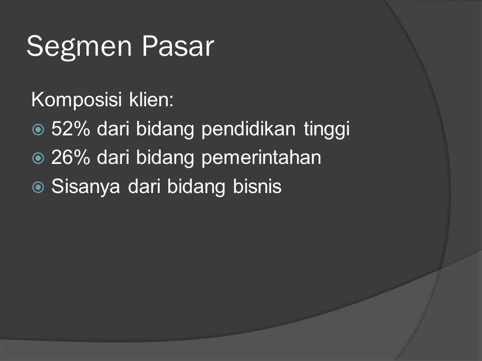 Segmen Pasar Komposisi klien: 52% dari bidang pendidikan tinggi