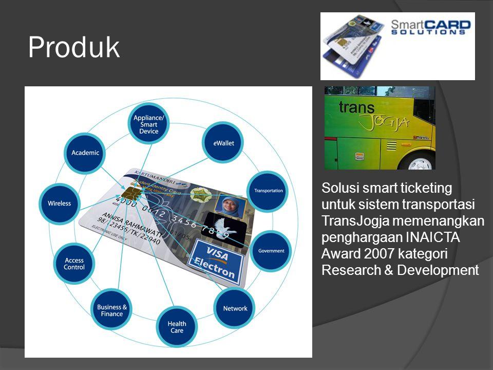 Produk Solusi smart ticketing untuk sistem transportasi