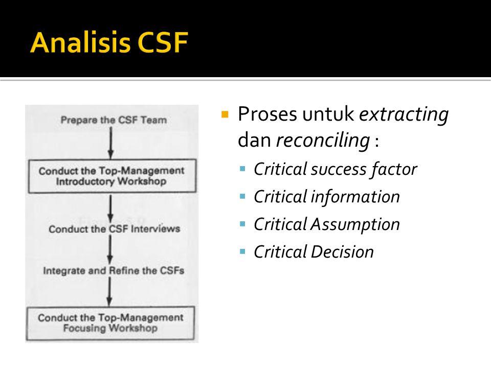 Analisis CSF Proses untuk extracting dan reconciling :