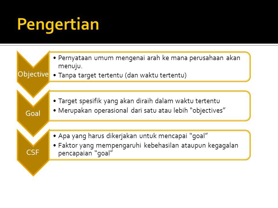 Pengertian Objective. Pernyataan umum mengenai arah ke mana perusahaan akan menuju. Tanpa target tertentu (dan waktu tertentu)
