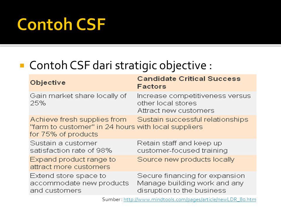 Contoh CSF Contoh CSF dari stratigic objective :