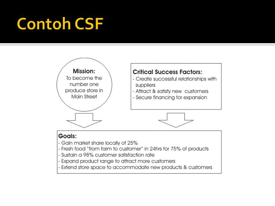 Contoh CSF