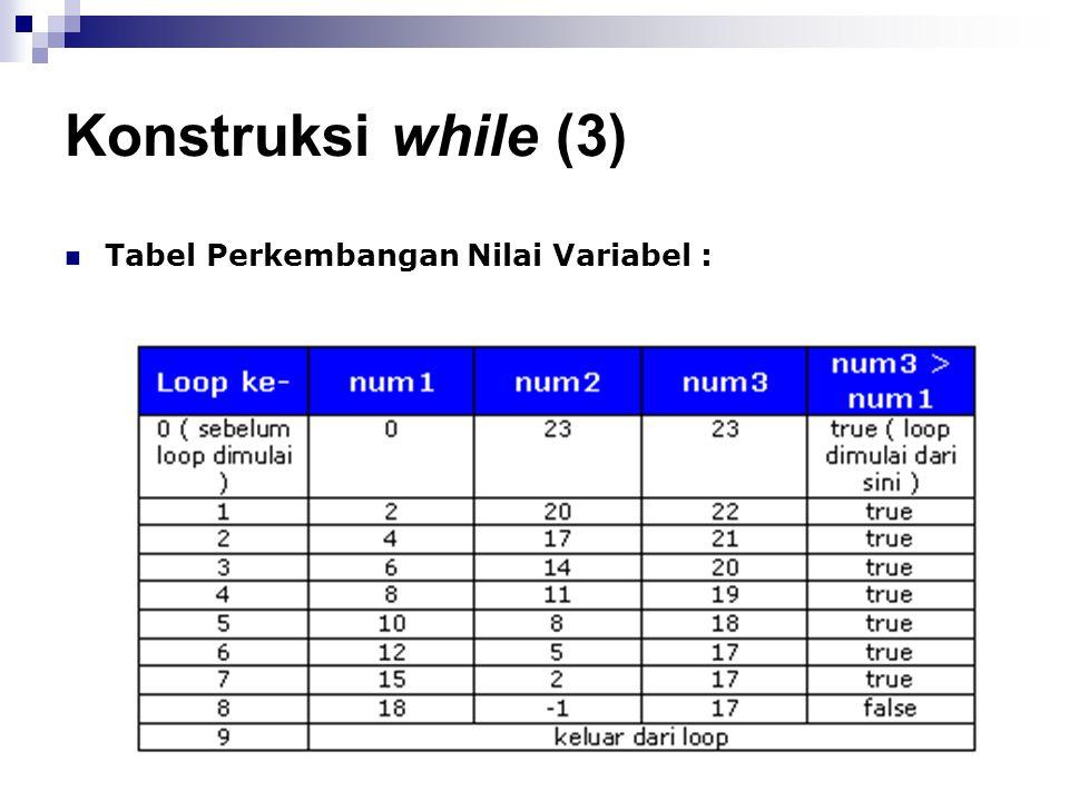Konstruksi while (3) Tabel Perkembangan Nilai Variabel :