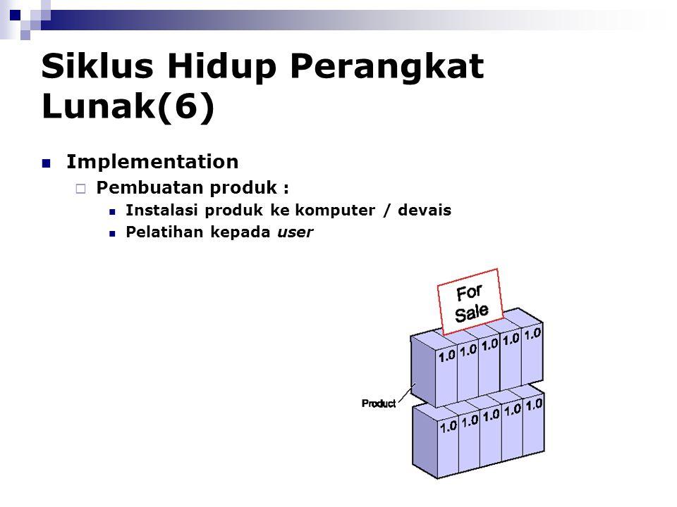 Siklus Hidup Perangkat Lunak(6)