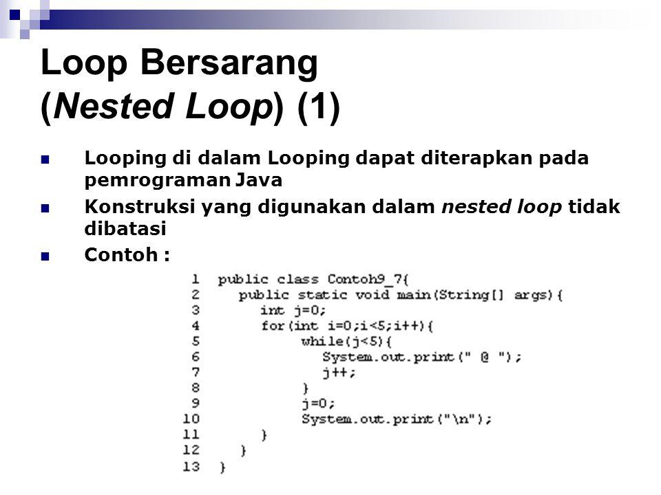 Loop Bersarang (Nested Loop) (1)