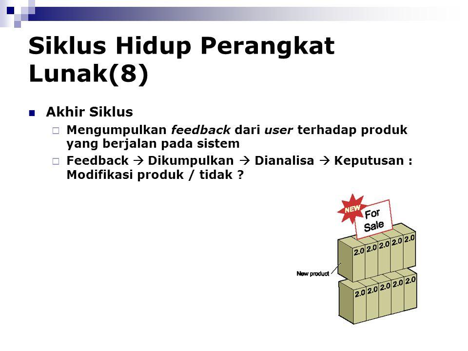 Siklus Hidup Perangkat Lunak(8)