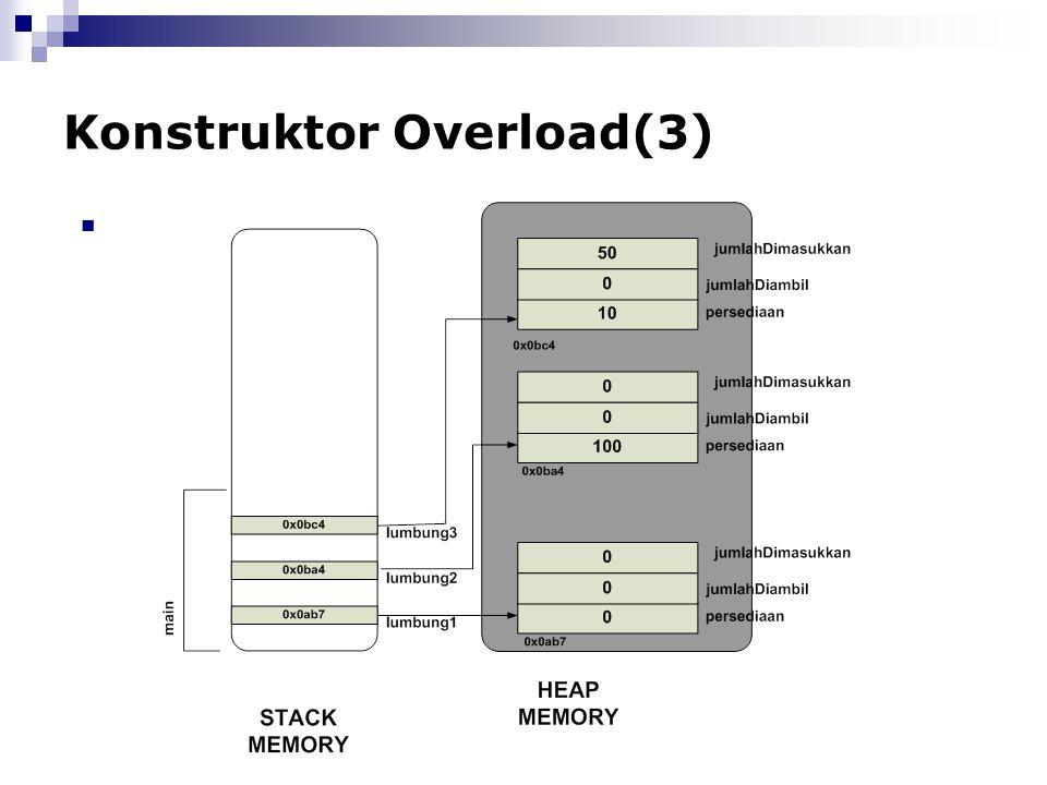 Konstruktor Overload(3)