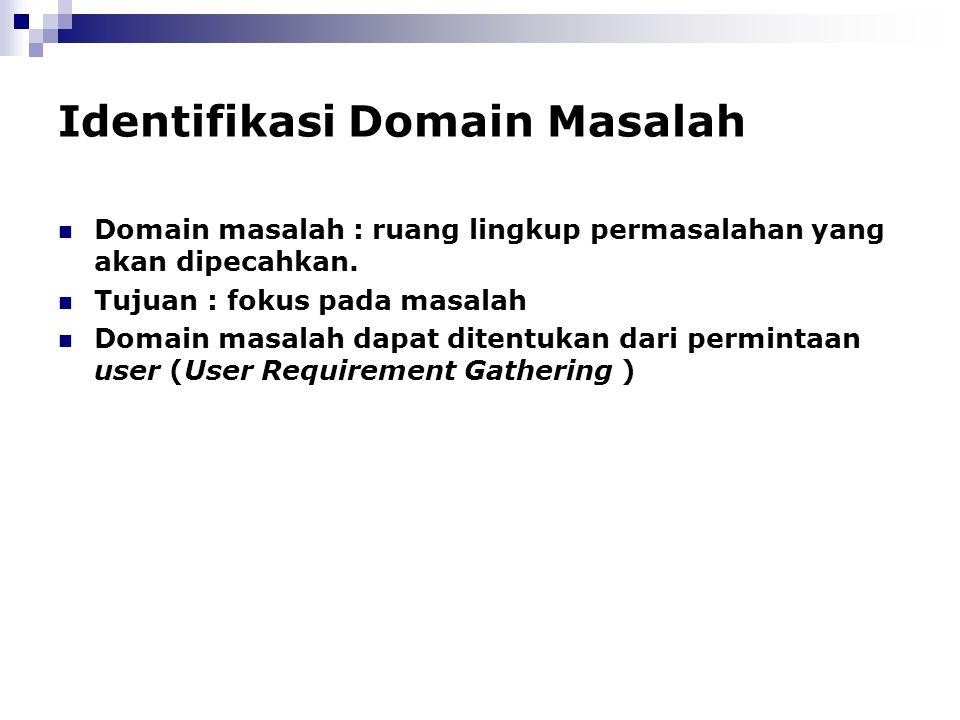 Identifikasi Domain Masalah