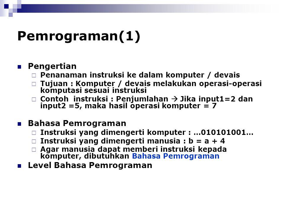 Pemrograman(1) Pengertian Bahasa Pemrograman Level Bahasa Pemrograman