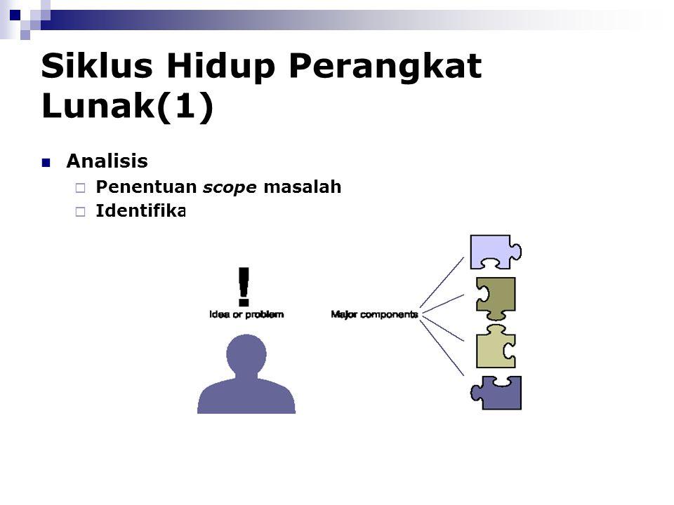 Siklus Hidup Perangkat Lunak(1)