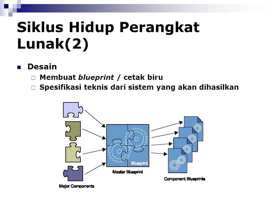 Siklus Hidup Perangkat Lunak(2)