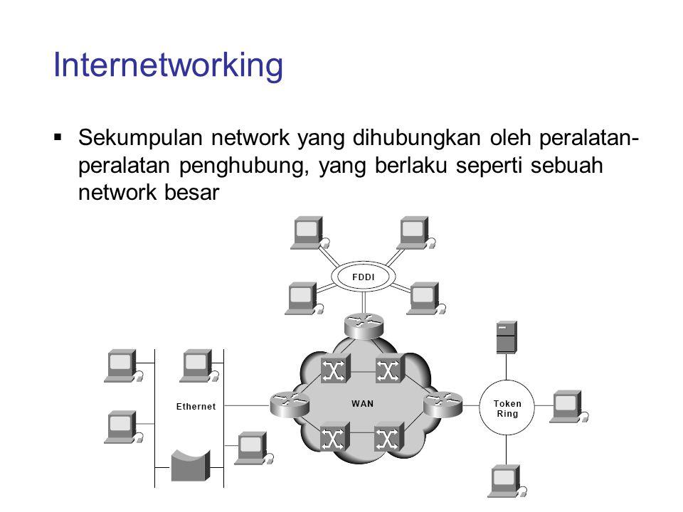 Internetworking Sekumpulan network yang dihubungkan oleh peralatan-peralatan penghubung, yang berlaku seperti sebuah network besar.
