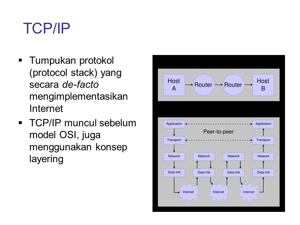 TCP/IP Tumpukan protokol (protocol stack) yang secara de-facto mengimplementasikan Internet.