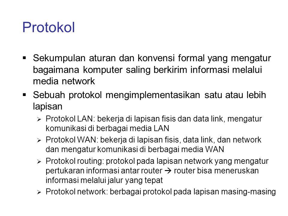 Protokol Sekumpulan aturan dan konvensi formal yang mengatur bagaimana komputer saling berkirim informasi melalui media network.