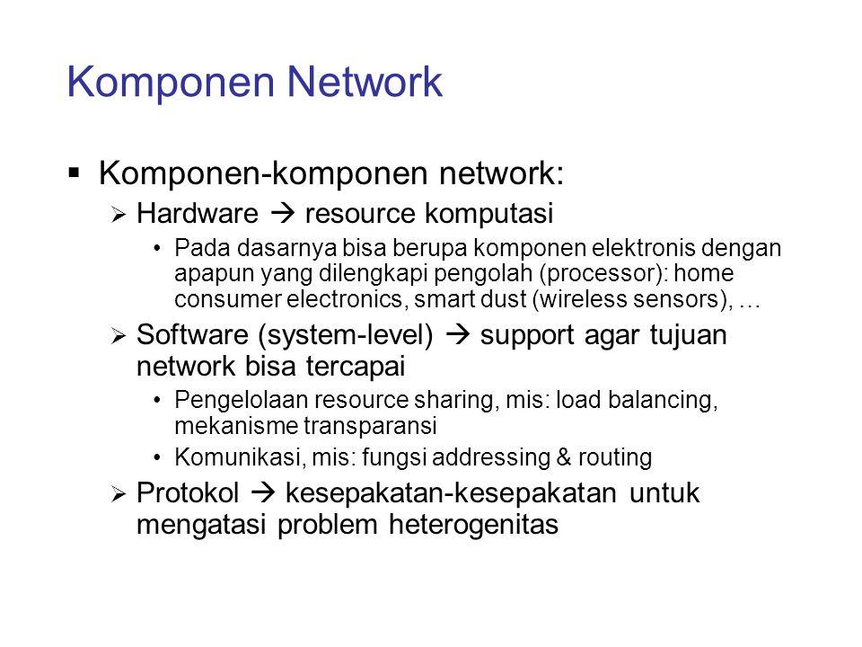 Komponen Network Komponen-komponen network: