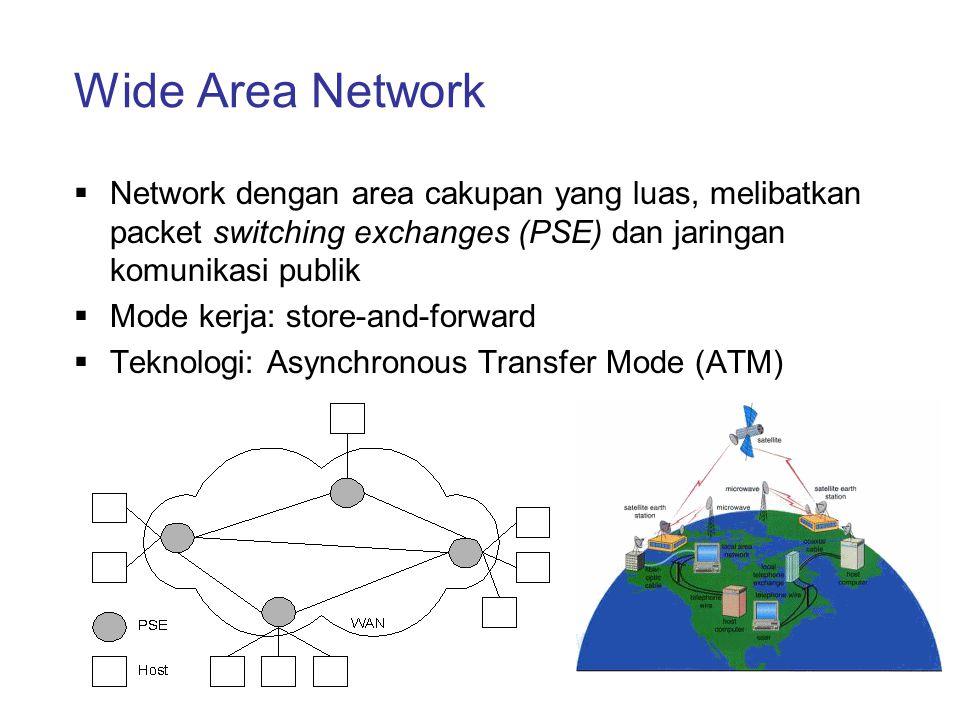 Wide Area Network Network dengan area cakupan yang luas, melibatkan packet switching exchanges (PSE) dan jaringan komunikasi publik.