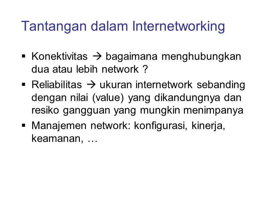 Tantangan dalam Internetworking