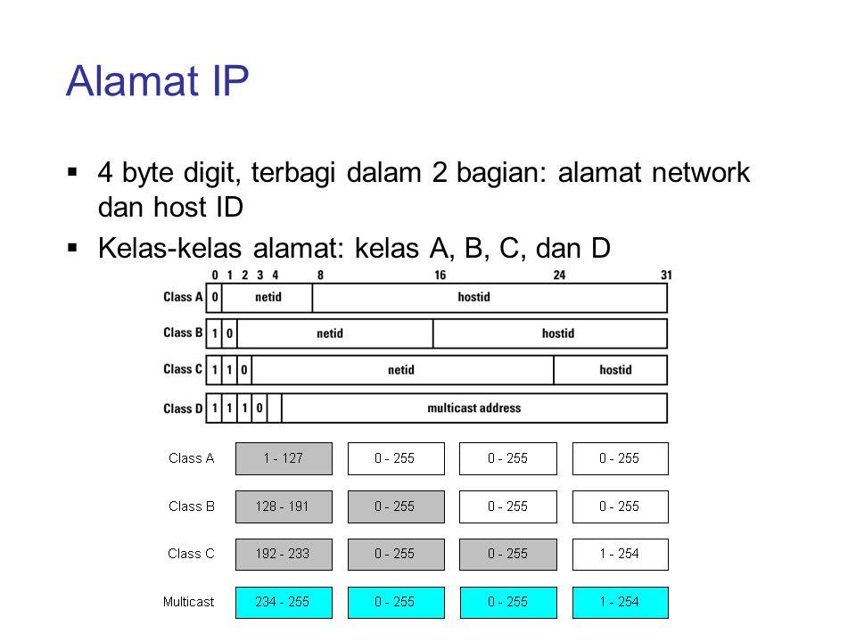 Alamat IP 4 byte digit, terbagi dalam 2 bagian: alamat network dan host ID.