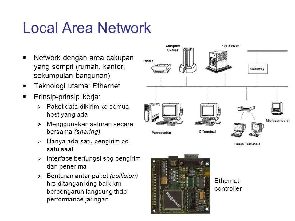 Local Area Network Network dengan area cakupan yang sempit (rumah, kantor, sekumpulan bangunan) Teknologi utama: Ethernet.