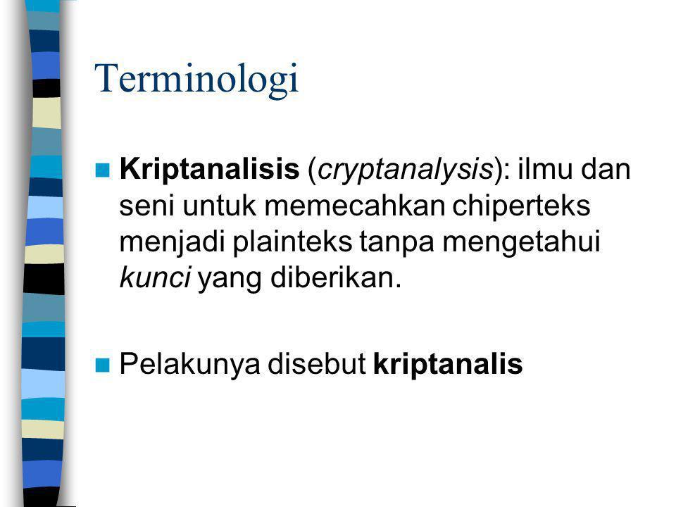 Terminologi Kriptanalisis (cryptanalysis): ilmu dan seni untuk memecahkan chiperteks menjadi plainteks tanpa mengetahui kunci yang diberikan.
