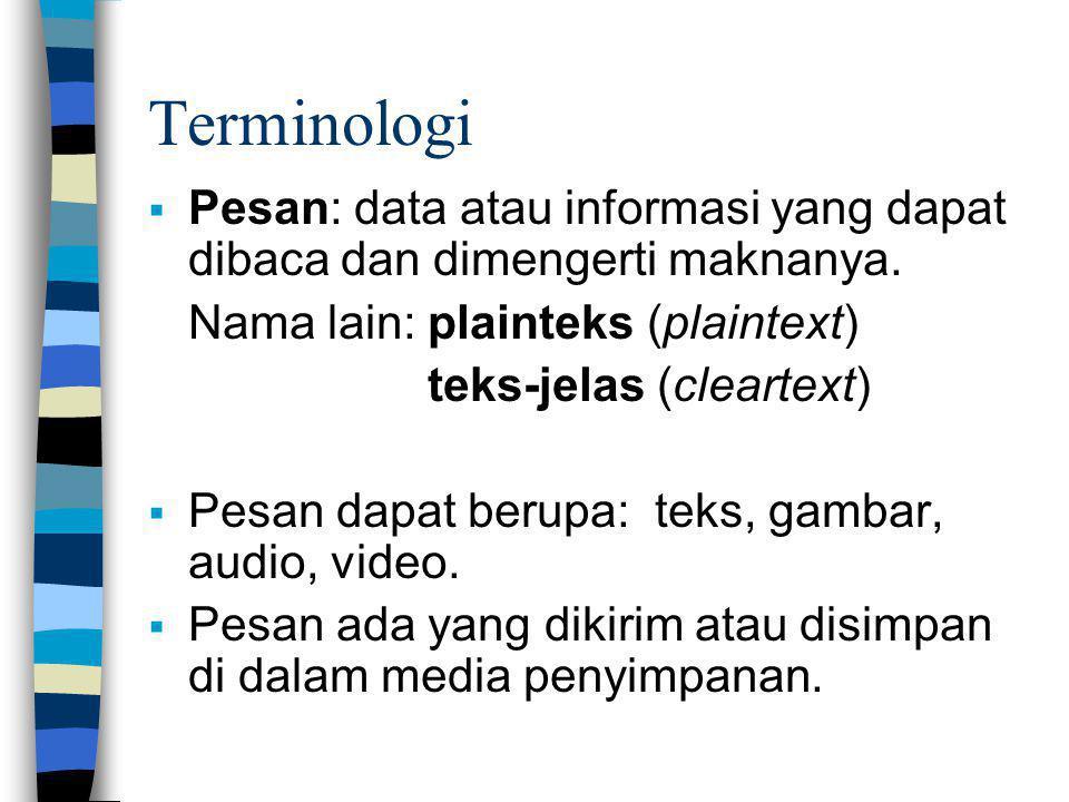 Terminologi Pesan: data atau informasi yang dapat dibaca dan dimengerti maknanya. Nama lain: plainteks (plaintext)