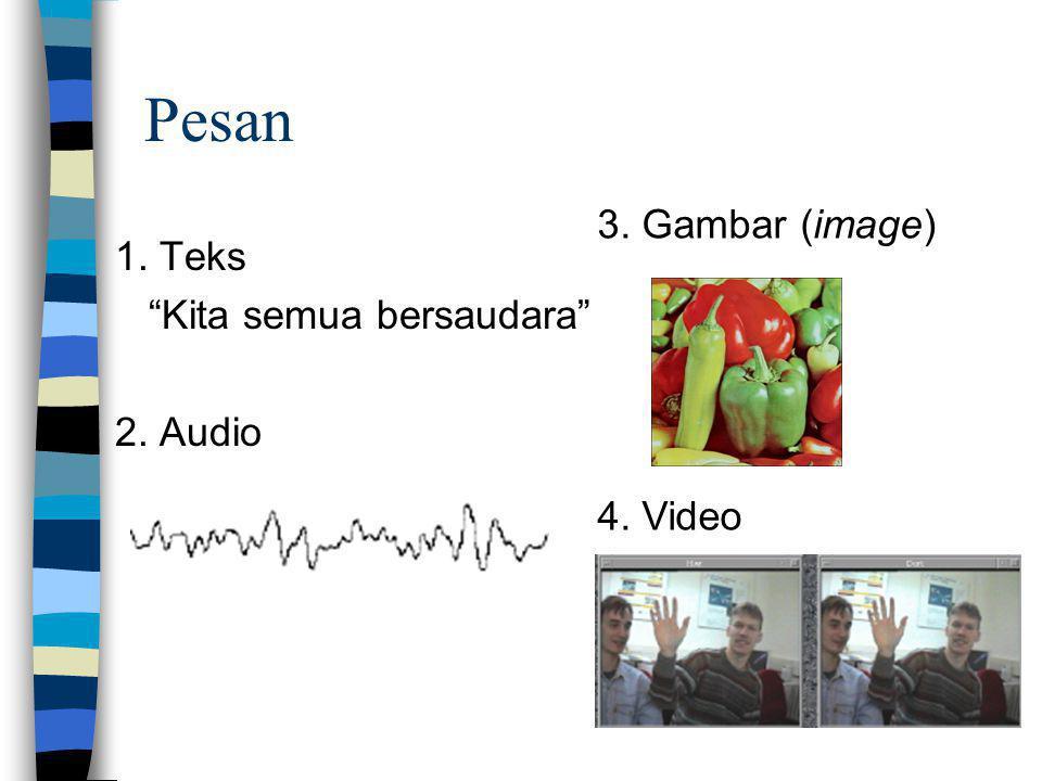 Pesan 3. Gambar (image) 1. Teks Kita semua bersaudara 2. Audio