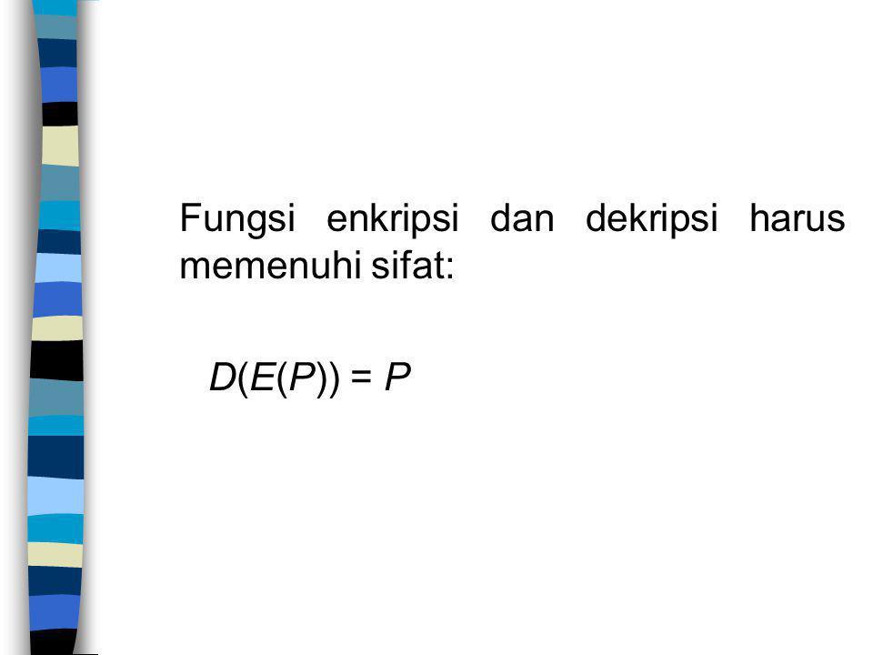 Fungsi enkripsi dan dekripsi harus memenuhi sifat: