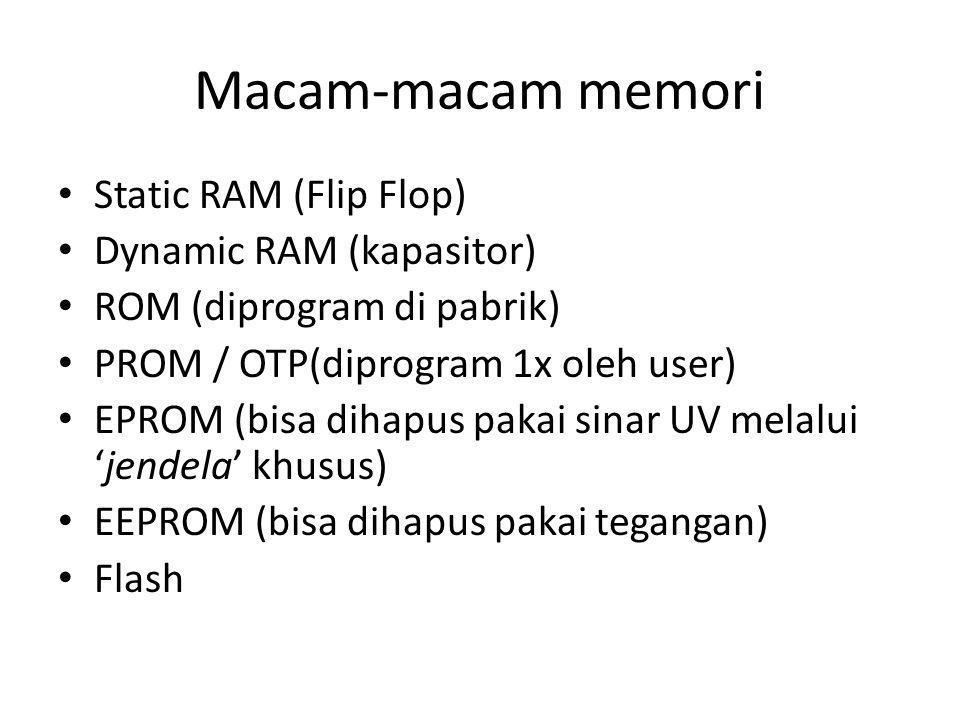 Macam-macam memori Static RAM (Flip Flop) Dynamic RAM (kapasitor)