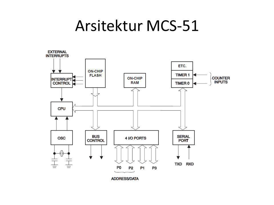 Arsitektur MCS-51 Diambil dari architectural_overview.pdf