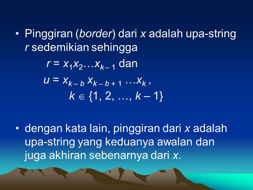 Pinggiran (border) dari x adalah upa-string r sedemikian sehingga
