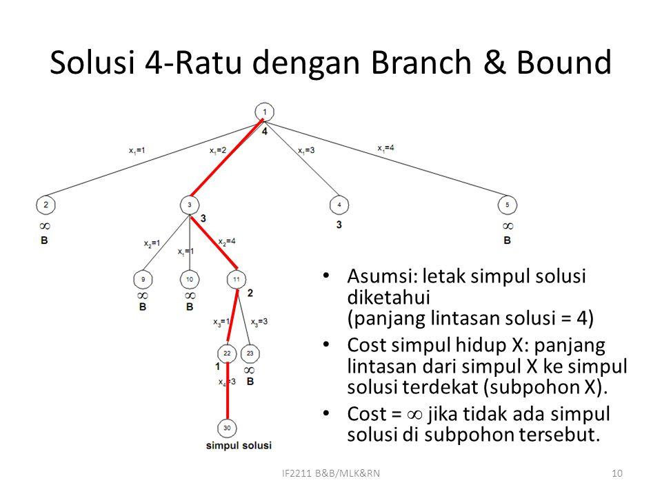 Solusi 4-Ratu dengan Branch & Bound