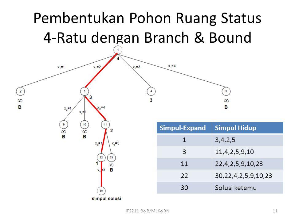 Pembentukan Pohon Ruang Status 4-Ratu dengan Branch & Bound