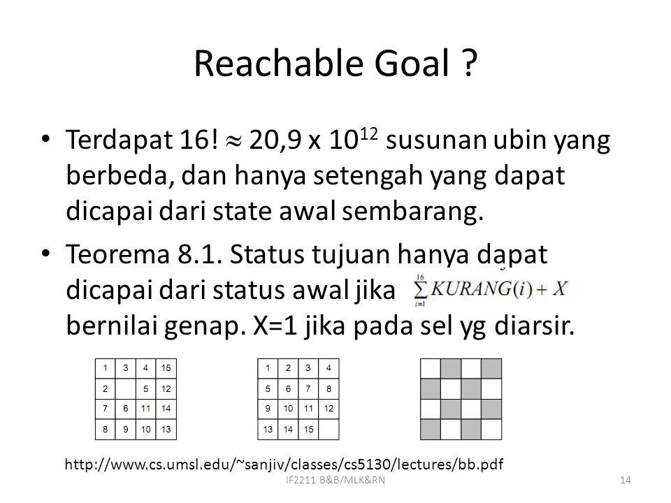 Reachable Goal Terdapat 16!  20,9 x 1012 susunan ubin yang berbeda, dan hanya setengah yang dapat dicapai dari state awal sembarang.
