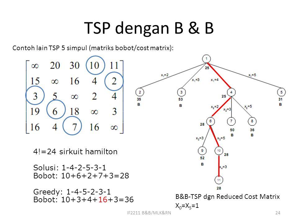 TSP dengan B & B Contoh lain TSP 5 simpul (matriks bobot/cost matrix):