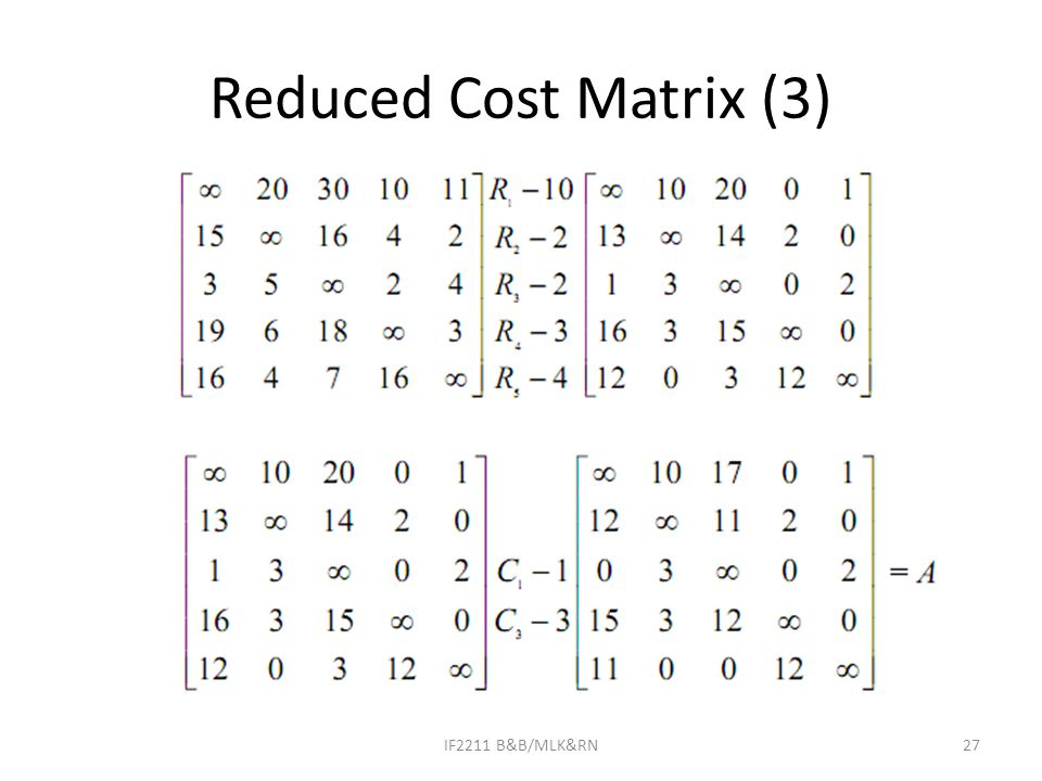 Reduced Cost Matrix (3) IF2211 B&B/MLK&RN