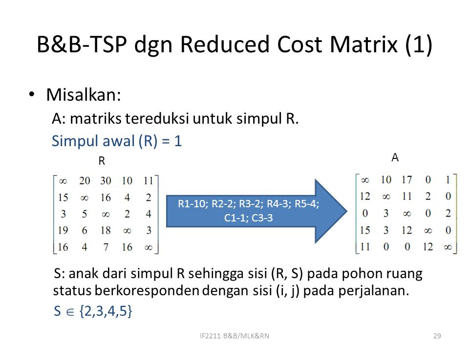 B&B-TSP dgn Reduced Cost Matrix (1)
