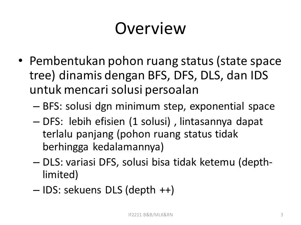 Overview Pembentukan pohon ruang status (state space tree) dinamis dengan BFS, DFS, DLS, dan IDS untuk mencari solusi persoalan.