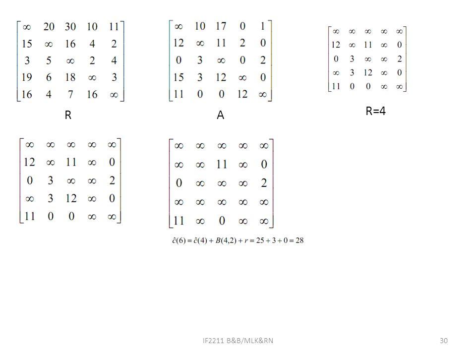 R=4 R A IF2211 B&B/MLK&RN