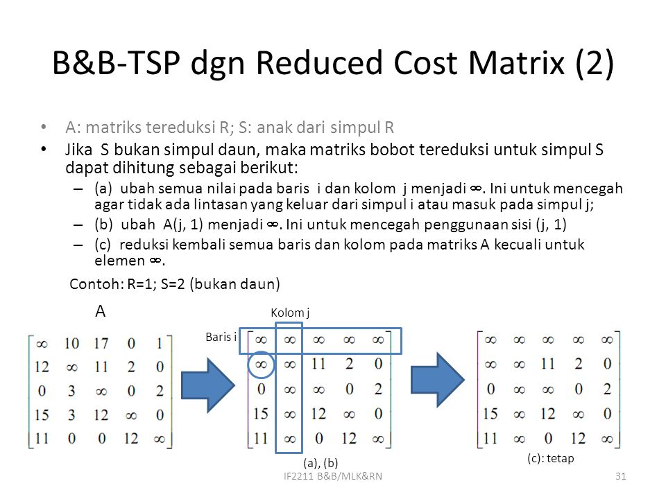 B&B-TSP dgn Reduced Cost Matrix (2)