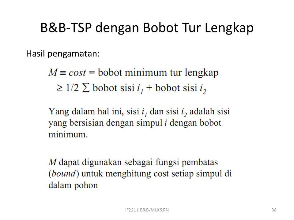 B&B-TSP dengan Bobot Tur Lengkap