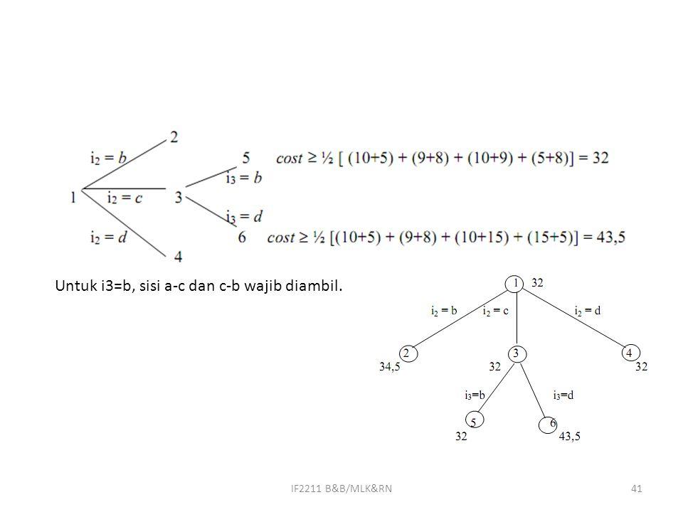 Untuk i3=b, sisi a-c dan c-b wajib diambil.