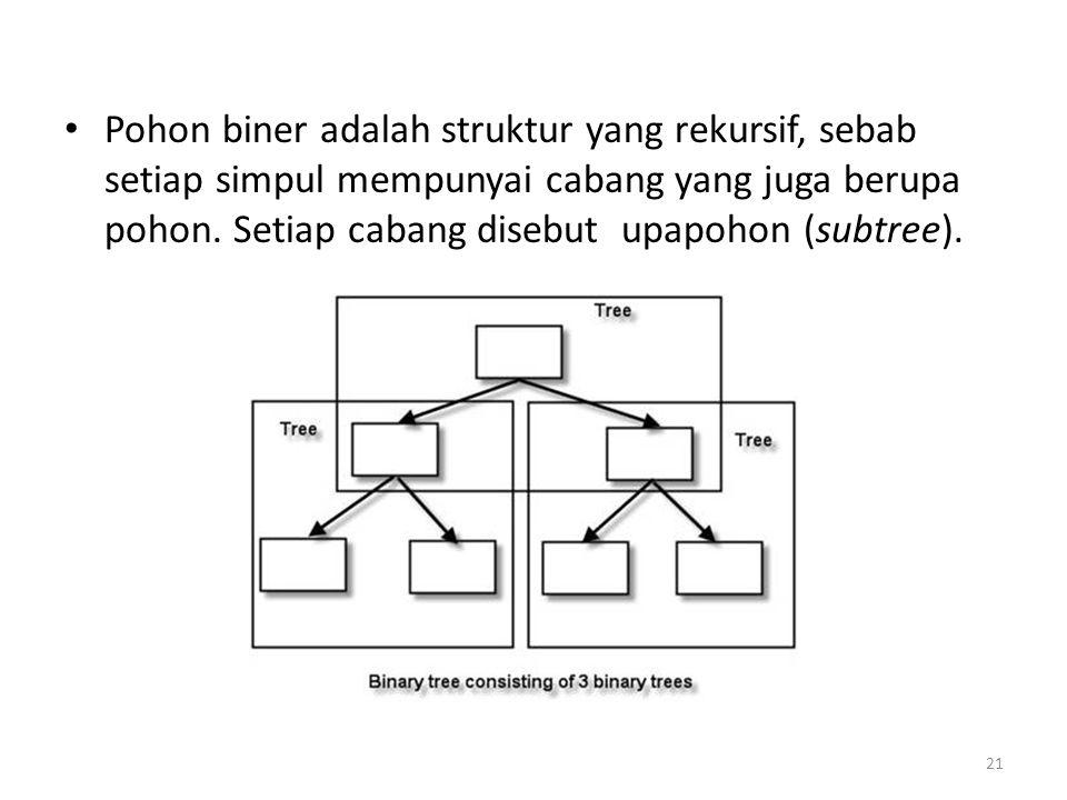 Pohon biner adalah struktur yang rekursif, sebab setiap simpul mempunyai cabang yang juga berupa pohon.
