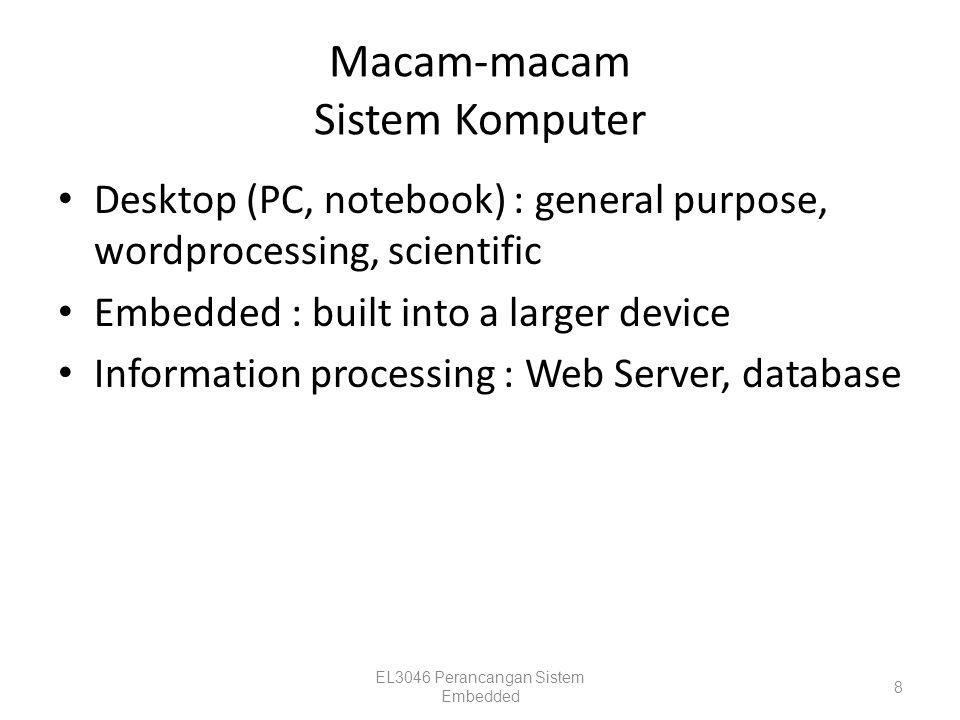 Macam-macam Sistem Komputer