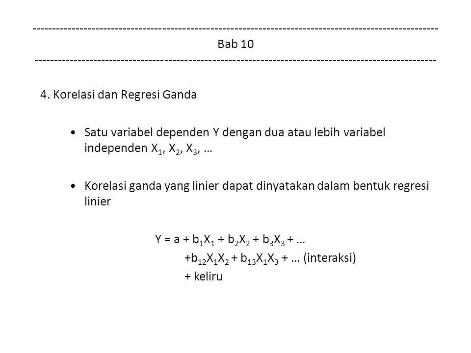 +b12X1X2 + b13X1X3 + … (interaksi) + keliru