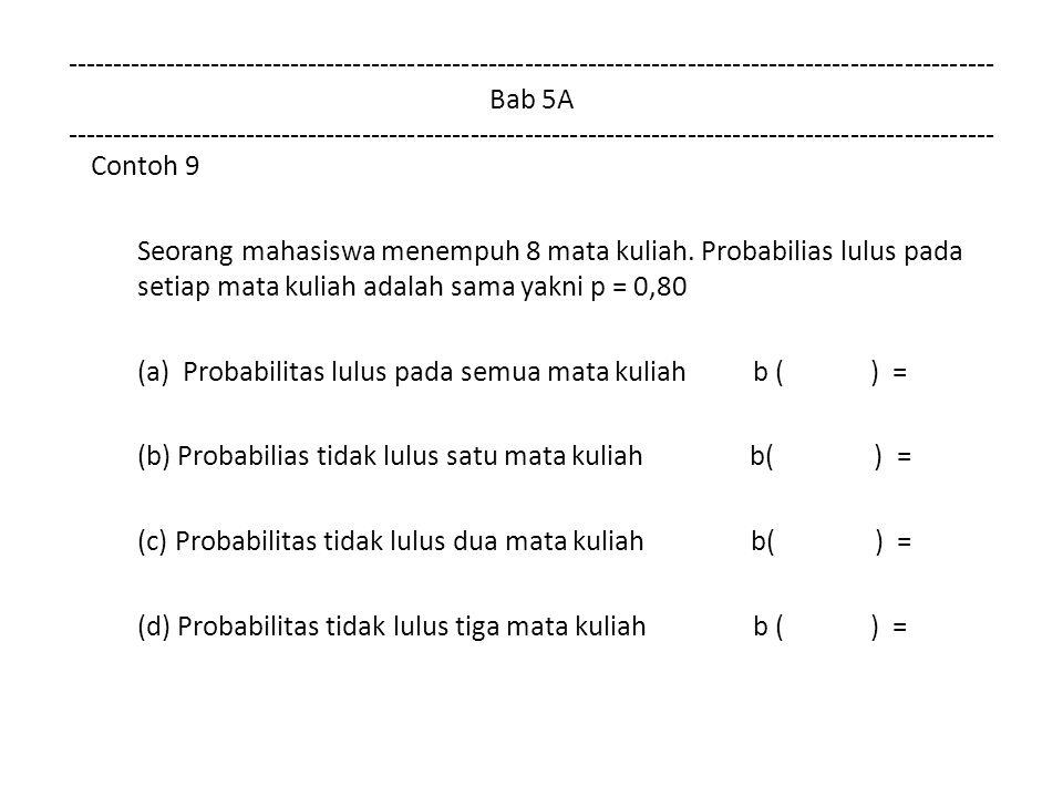 (a) Probabilitas lulus pada semua mata kuliah b ( ) =